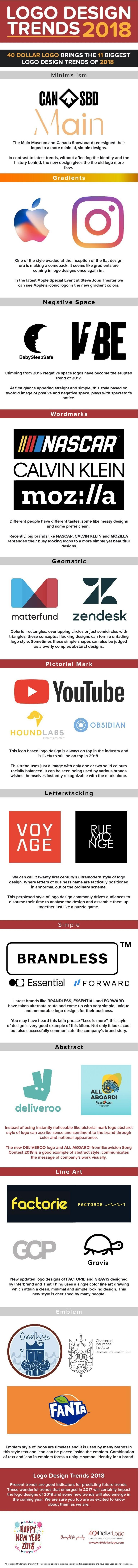 Logo Design Trends 2018 #infographic