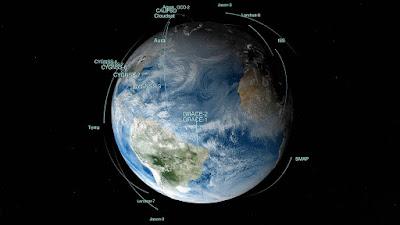 أسطول وكالة ناسا من الأقمار الصناعية- إبقاء العين على الأرض
