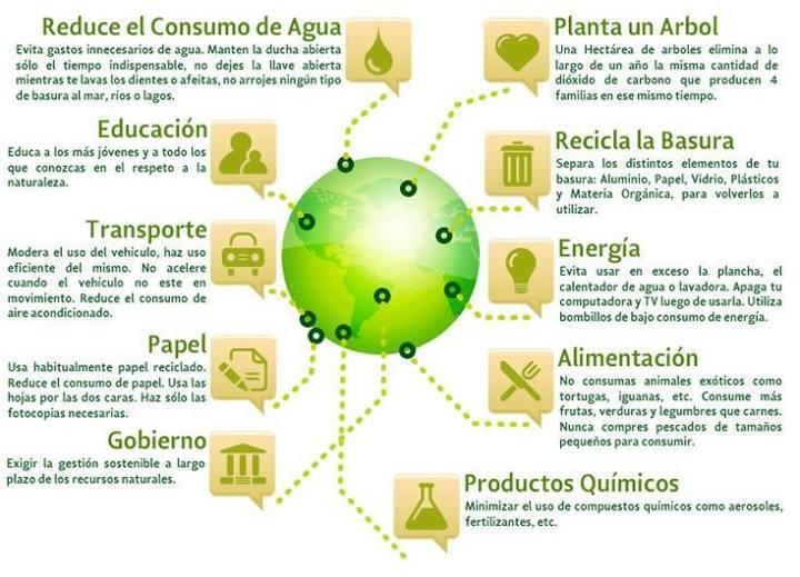 medidas para cuidarel medio ambiente