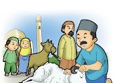 Syarat  dan Ketentuan Berkurban (Islam)
