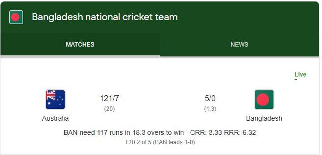 Cricket Blog: Bangladesh vs Australia, 2nd T20 Match