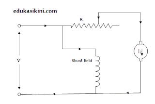 rangkaian starter motor