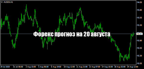Форекс прогноз основных валютных пар на 20 августа