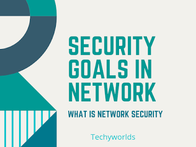 Security-goals-of-network-security