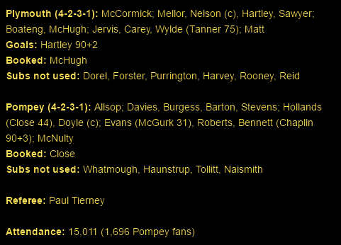 Portsmouth FC : 2006 - 2016