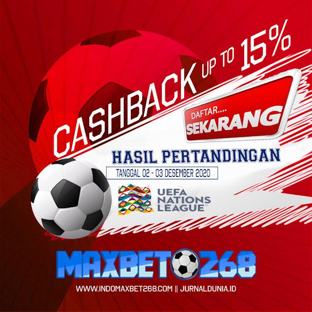 Hasil Pertandingan Sepakbola Tadi Malam, Rabu Tanggal 02 - 03 Desember 2020