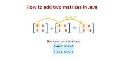 How to Add  Two Matrices in Java