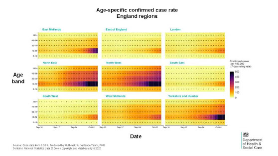 121020 Age-specific confirmed case rate (England regions)