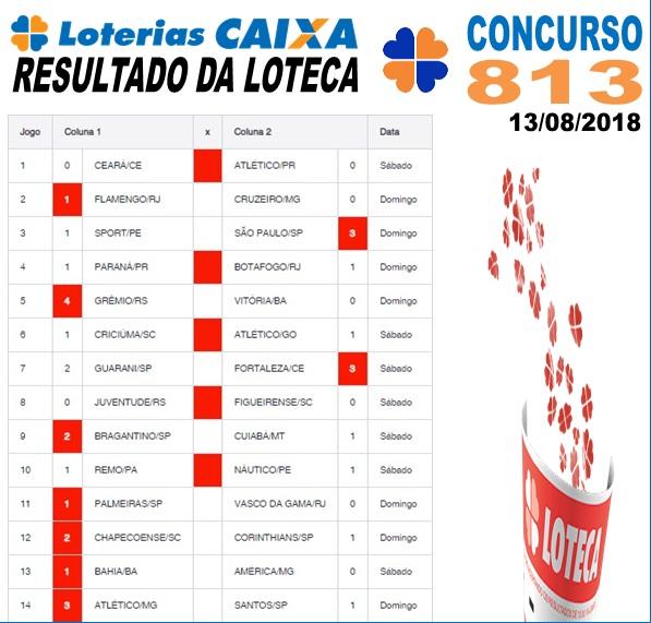 Resultado da Loteca concurso 813 de 13/08/2018 (Imagem: Informe Notícias)