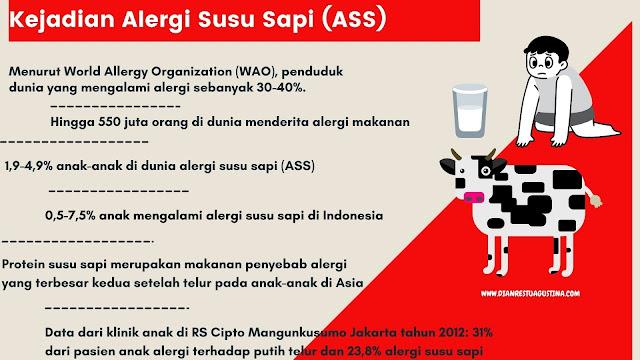 Prof. DR. Budi Setiabudiawan, dr., SpA(K), M.Kes