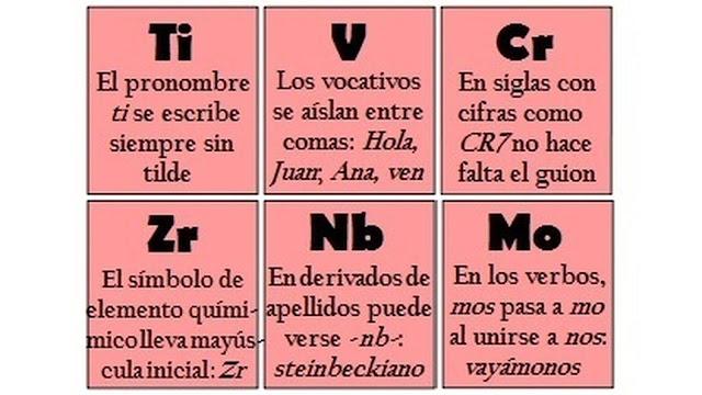 el club de los libros perdidos, TABLA PERIÓDICA DE LA ORTOGRAFÍA, infobae, noticias virales, Ortografía,