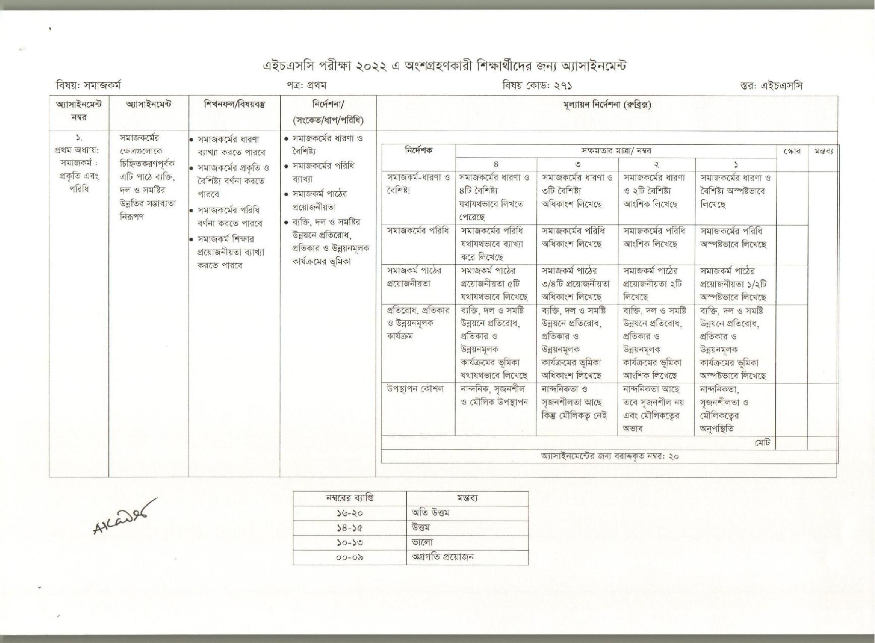 এইচএসসি পরীক্ষা ২০২২-এ অংশগ্রহণকারী শিক্ষার্থীদের জন্য প্রণীত পঞ্চম সপ্তাহের অ্যাসাইনমেন্ট https://www.banglanewsexpress.com/