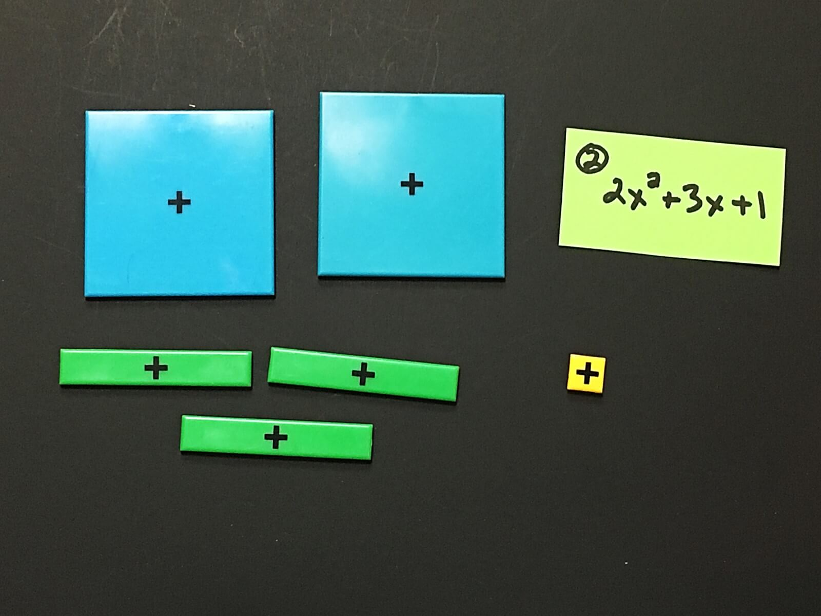 Scaffolded Math And Science How To Use Algebra Tiles To Factor