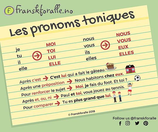 Zaimki akcentowane - gramatyka 4 - Francuski przy kawie