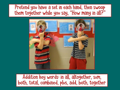 Do I Add or Subtract? This post includes some brain based ideas for adding movement and gestures to help children figure out whether to add and subtract when solving math story problems.