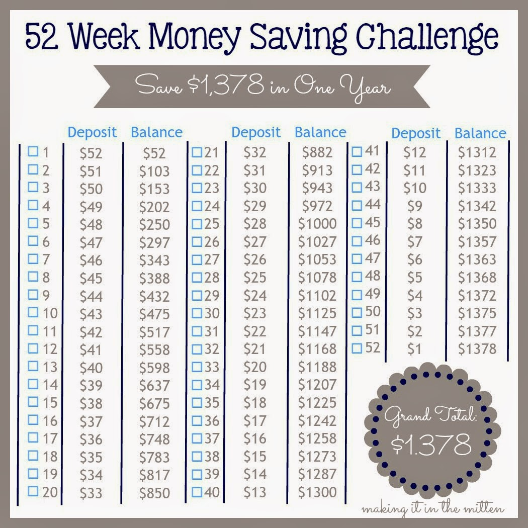 Making It In The Mitten 52 Week Money Saving Challenge