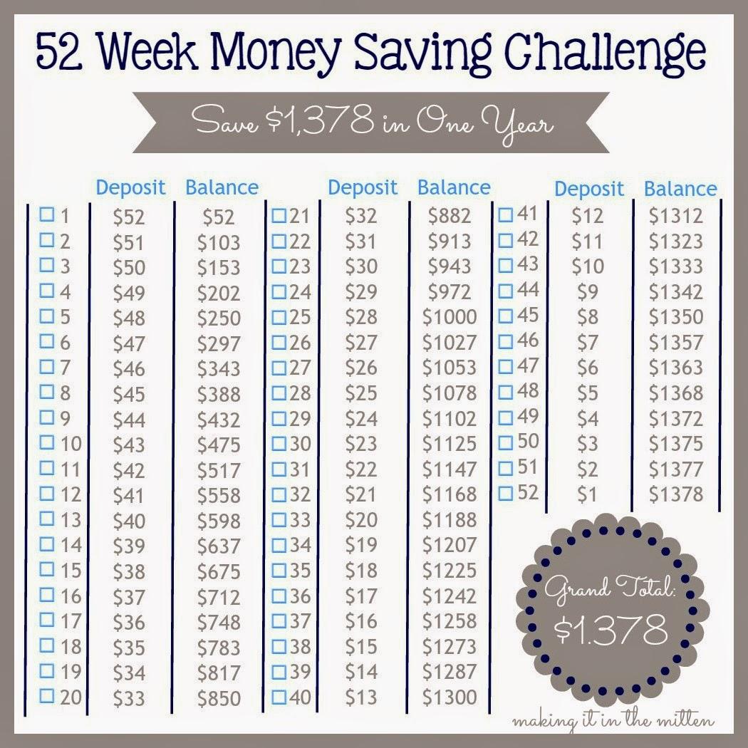 Making It In The Mitten 52 Week Money Saving Challenge
