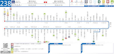 豐原客運238路 豐原東站-沙鹿-臺中港郵局