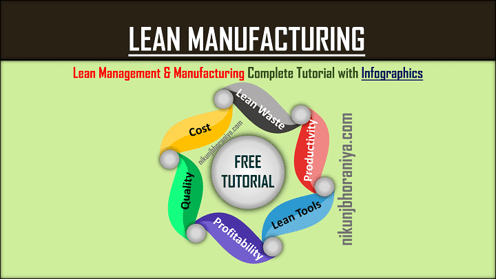 Lean Manufacturing  Definition  Concepts  Examples