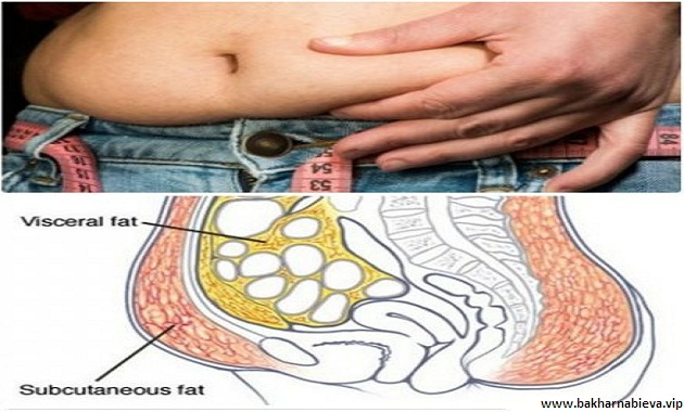 ways-to-decrease-and-keep-your-insulin