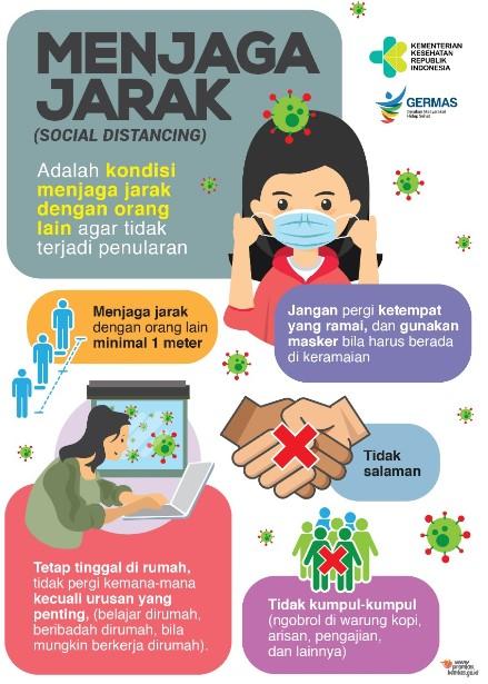 Poster Coronavirus COVID19 Tentang Menjaga Jarak_Social Distancing
