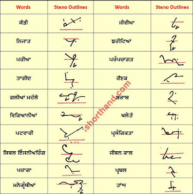 06 may ajit steno outlines