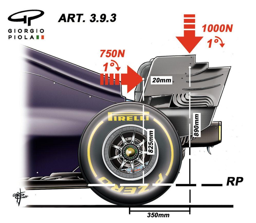 Ilustração de Giorgio Piola, mostrando as novas demandas dos protocolos de medição de flexibilidade da FIA