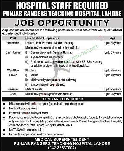 Punjab Rangers Teaching Hospital Jobs 2021