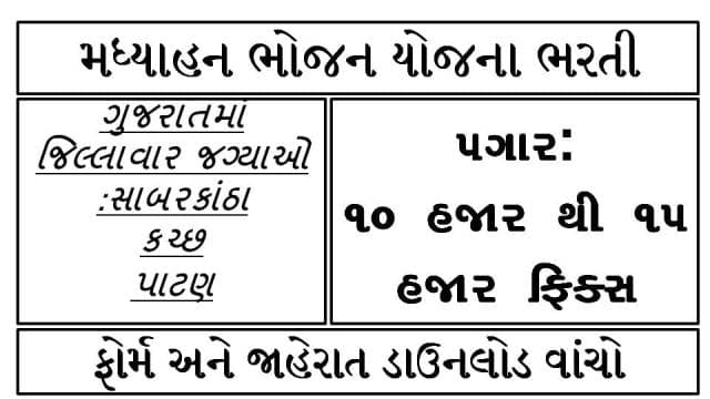 Mid Day Meal (Madhyaahan Bhojan) Recruitment 2021