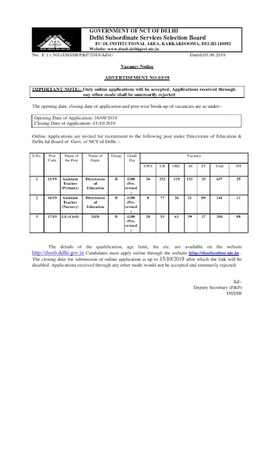 Recruitment of Asst Teacher and Junior Engineer (Civil) posts in DSSSB,Delhi