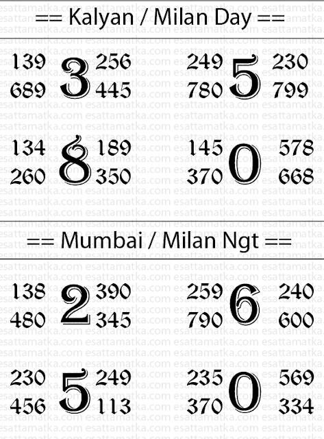 Kalyan satta full chart astrology