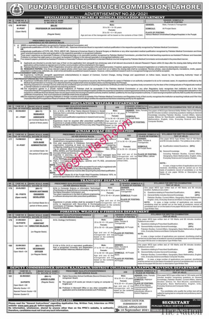 PPSC Latest Jobs 2021 Advertisement No. 22 – Apply Online at www.ppsc.gop.pk