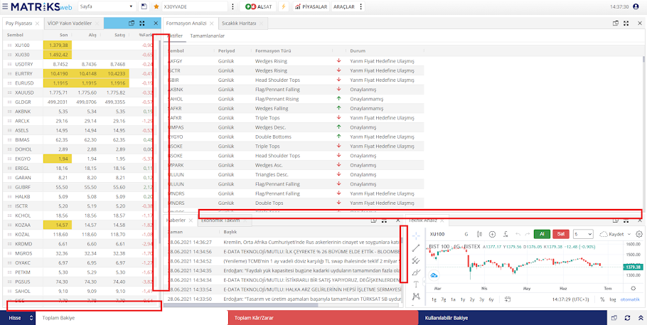 Matriks Web Trader Ana Sayfa