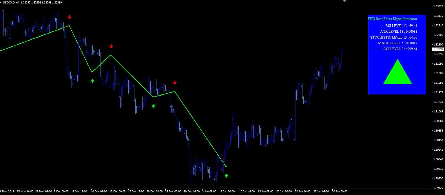 Running trades dashboard mt4