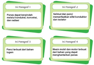 Kunci-Jawaban-Kelas-5-Tema-6-Halaman-149-150-Buku-Tematik