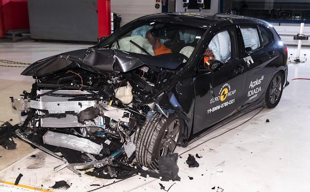 Euro-NCAP