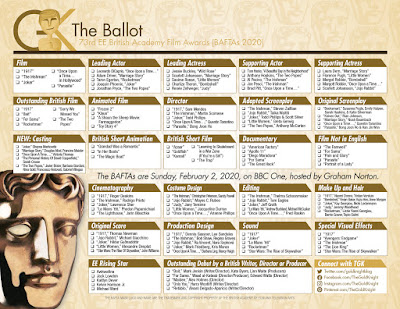 2020 BAFTAs Printable Ballot