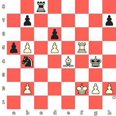 Les Blancs jouent et matent en 4 coups - Grigory Serper vs Oystein Dannevig, Gausdal, 1991