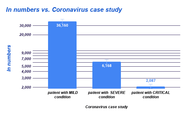 COVID-19, coronavirus, infection of coronavirus