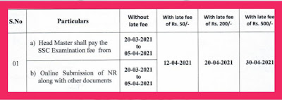 AP SSC June 2021 Due Dates for Fee Payment, NR submission