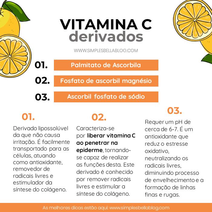 Derivados da Vitamina C bastante utilizados em produtos cosméticos: Palmitato de Ascorbila, Fosfato de ascorbil magnésio, Ascorbil fosfato de sódio.