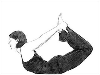 Yoga in Tamil