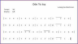 gambar not angka ode to joy