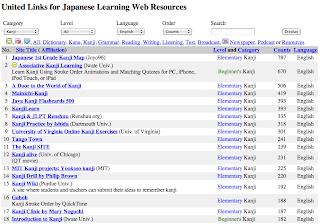 United Links for Japanese Learning