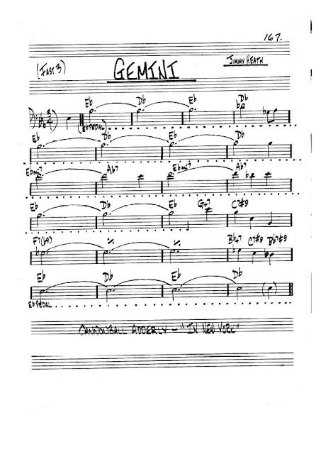 Partitura Trombón Jimmy Heath