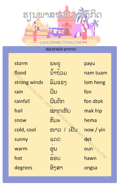 Learn Lao Language:  The Weather