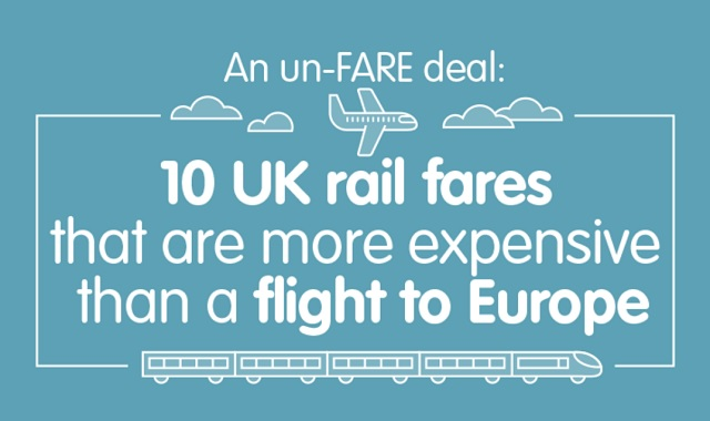 10 UK Rail Fares That Are More Expensive Than a Flight to Europe