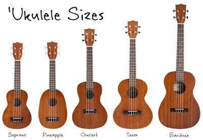 Đàn ukulele và những điều bạn chưa biết