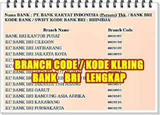 branch code bank bri lengkap - kanalmu