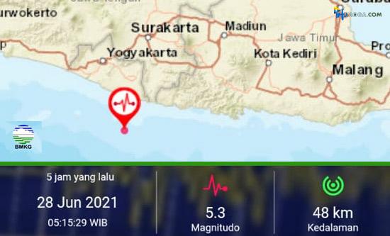 gempa, gunungkidul, kupang, maluku tenggara, bmkg